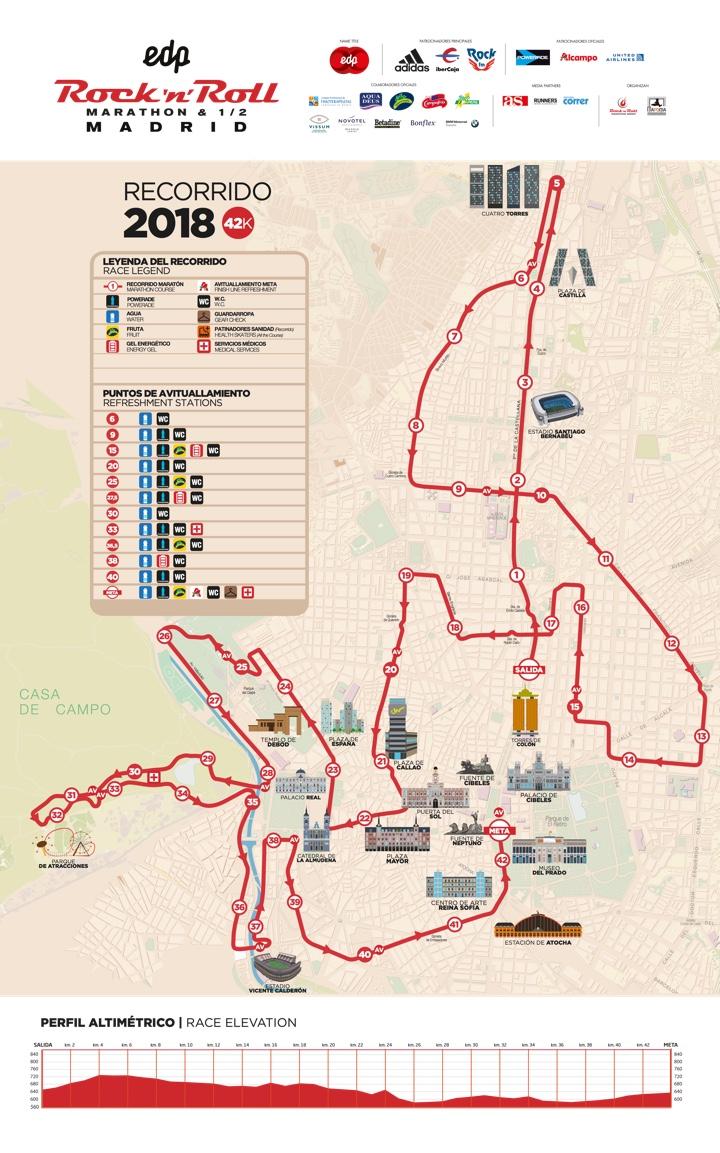madrid parcours marathon